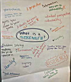 what is a strength_chalk talk